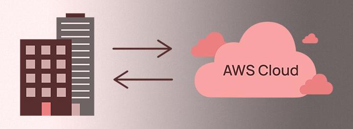 AWS Migration
