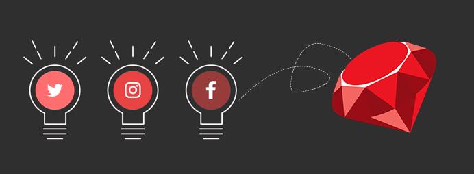 RoR Based Social Media Websites