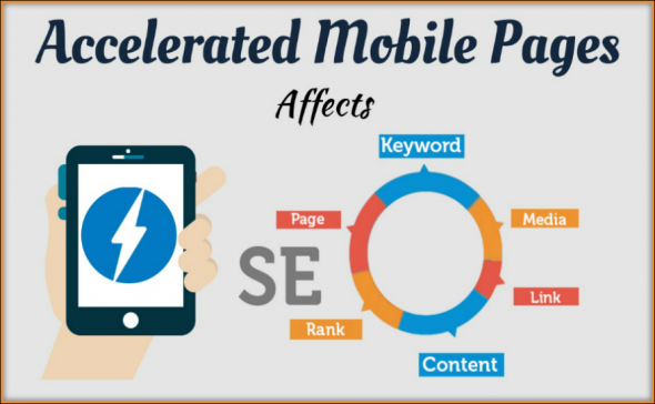 Accelerated Mobile Pages Affects SEO Ranking