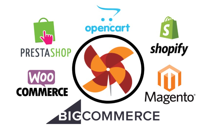 eCommerce Website Design best Ecommerce platforms