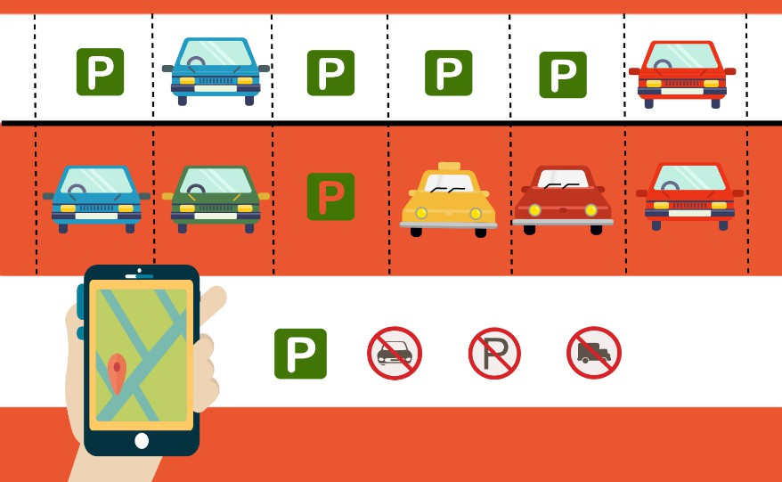 Custom Car Parking App Development Solution