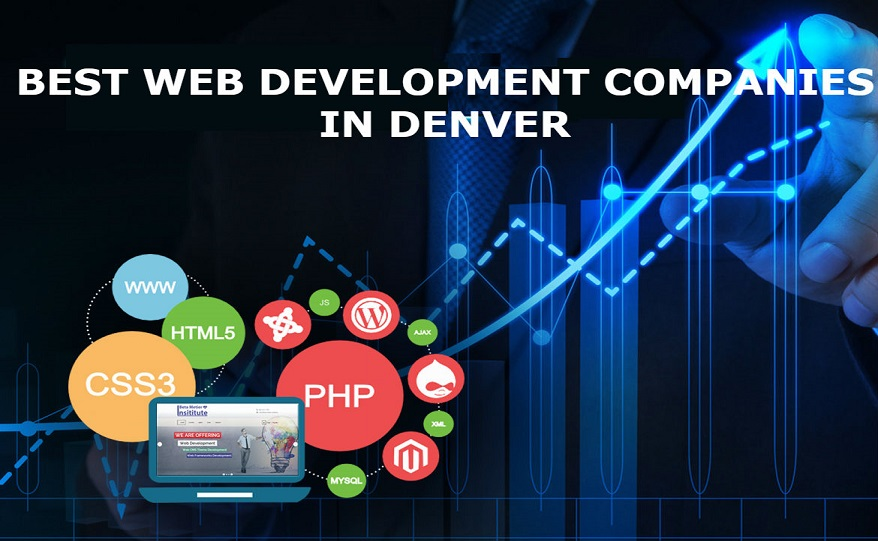Best Web Development Companies In Denver