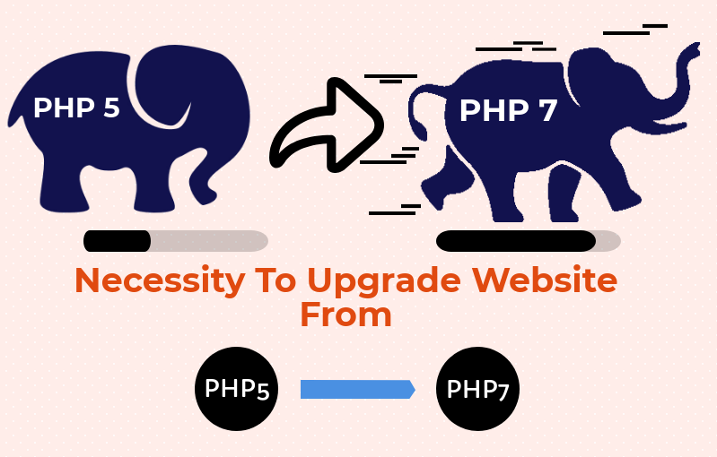 upgrade PHP5 to PHP7