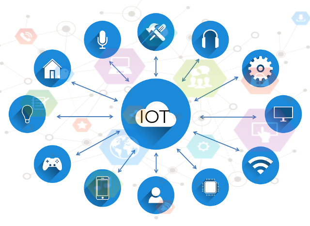 How IoT Is Transforming The Landscape Of Website Design And Web Development?