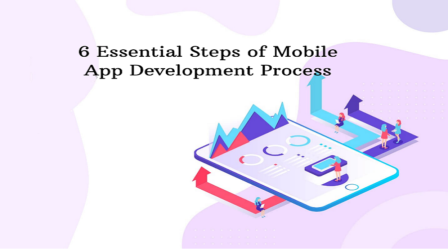 A Step-by-Step Guide to the Mobile App Development Process