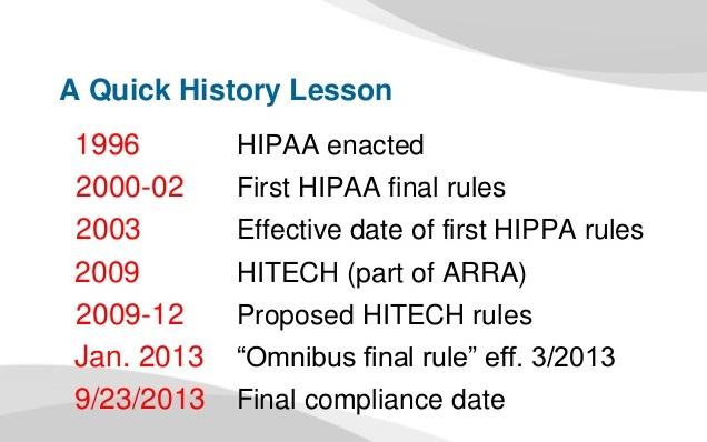 history of hipaa compliance