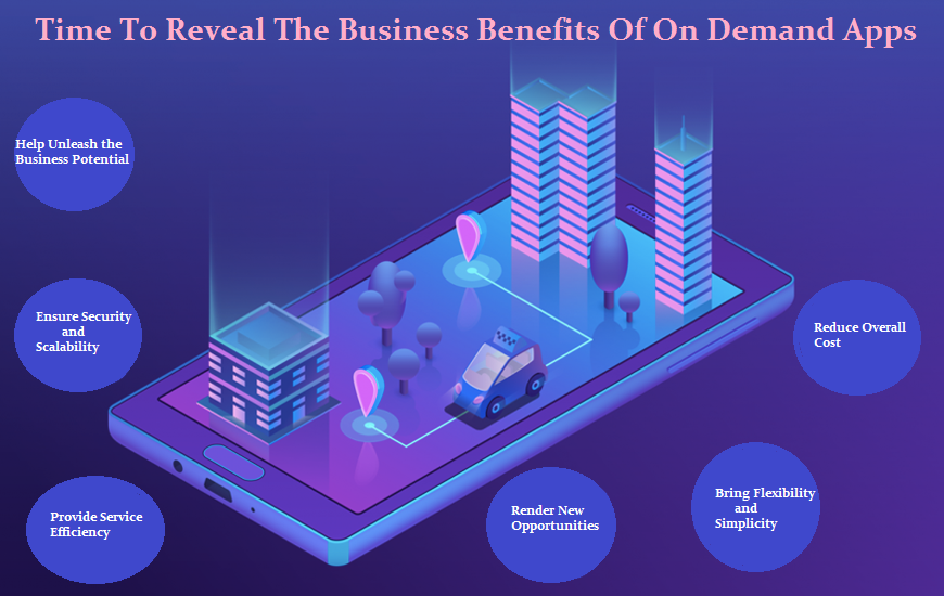 Business Benefits Of On Demand Apps