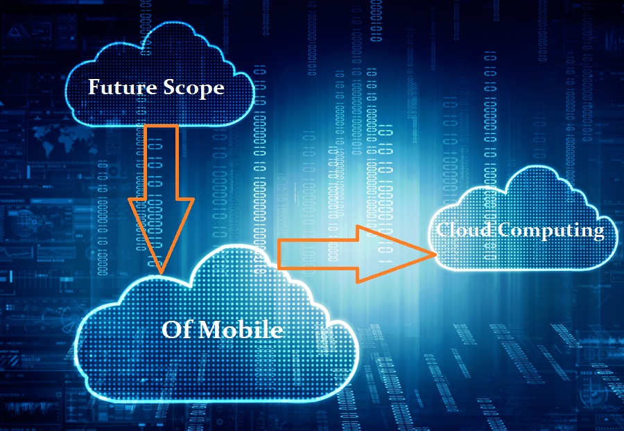 Future Scope of mobile cloud computing