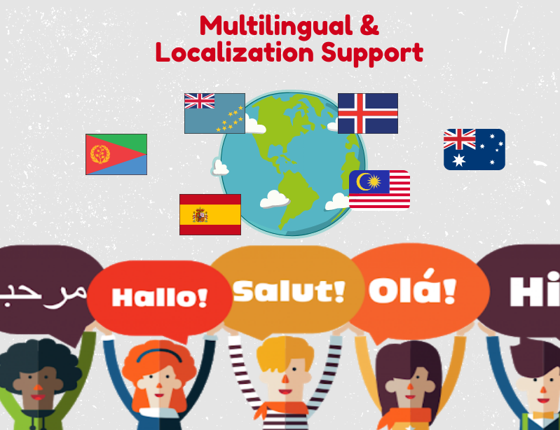 Multilingual and Localization Support