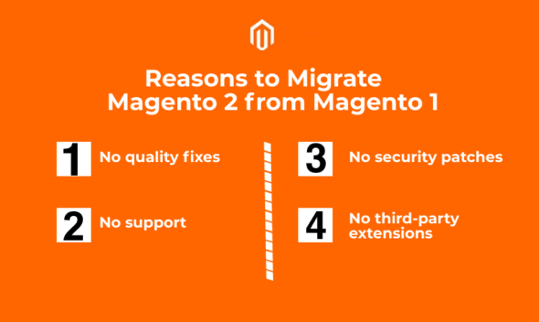 Reasons-to-migrate to-Magento-2-from-Magento 1