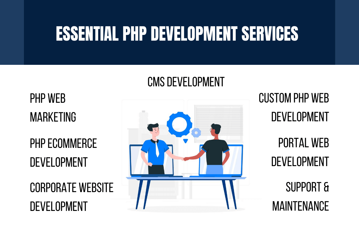 best php developers