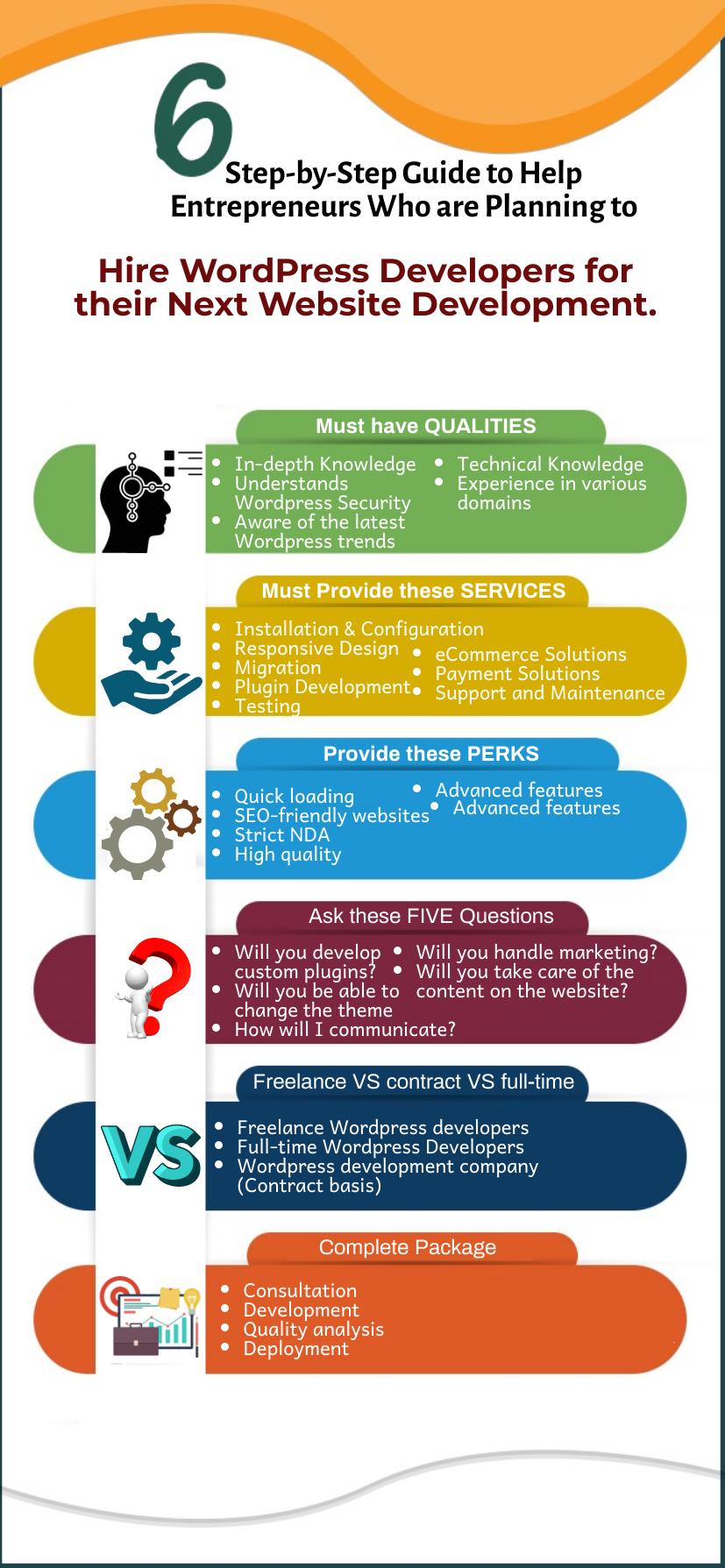 6 steps hire wordpress developer