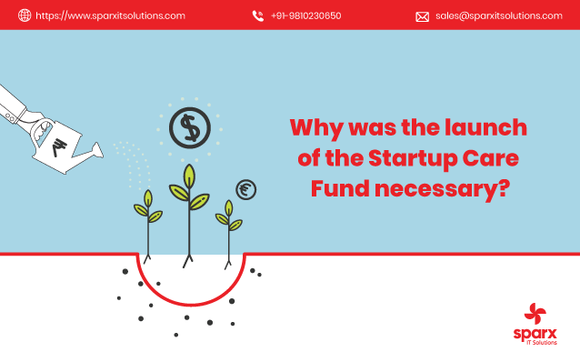 Why was the launch of the Startup Care Fund Necessary?