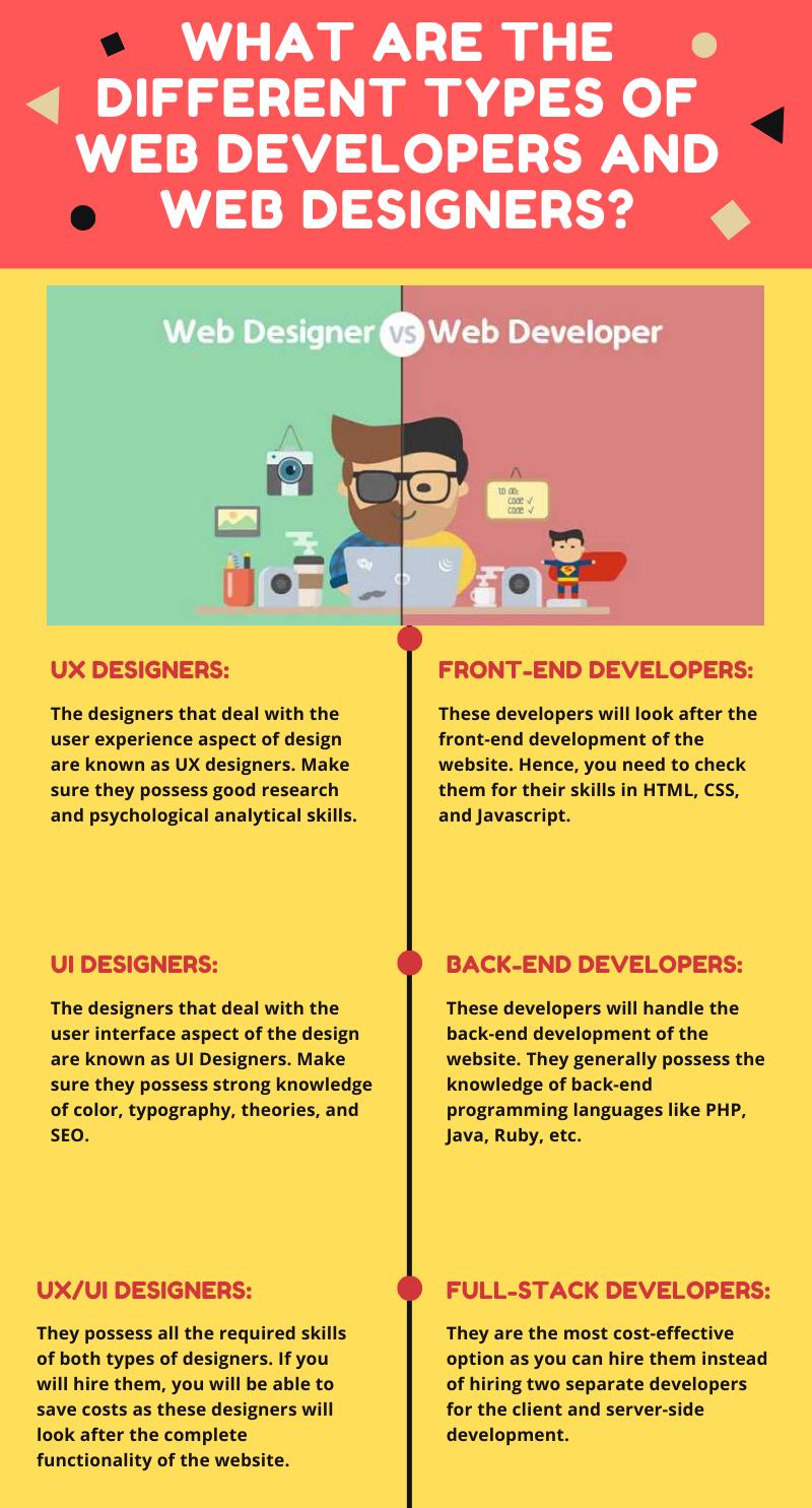 Different types of web-designer and web developer