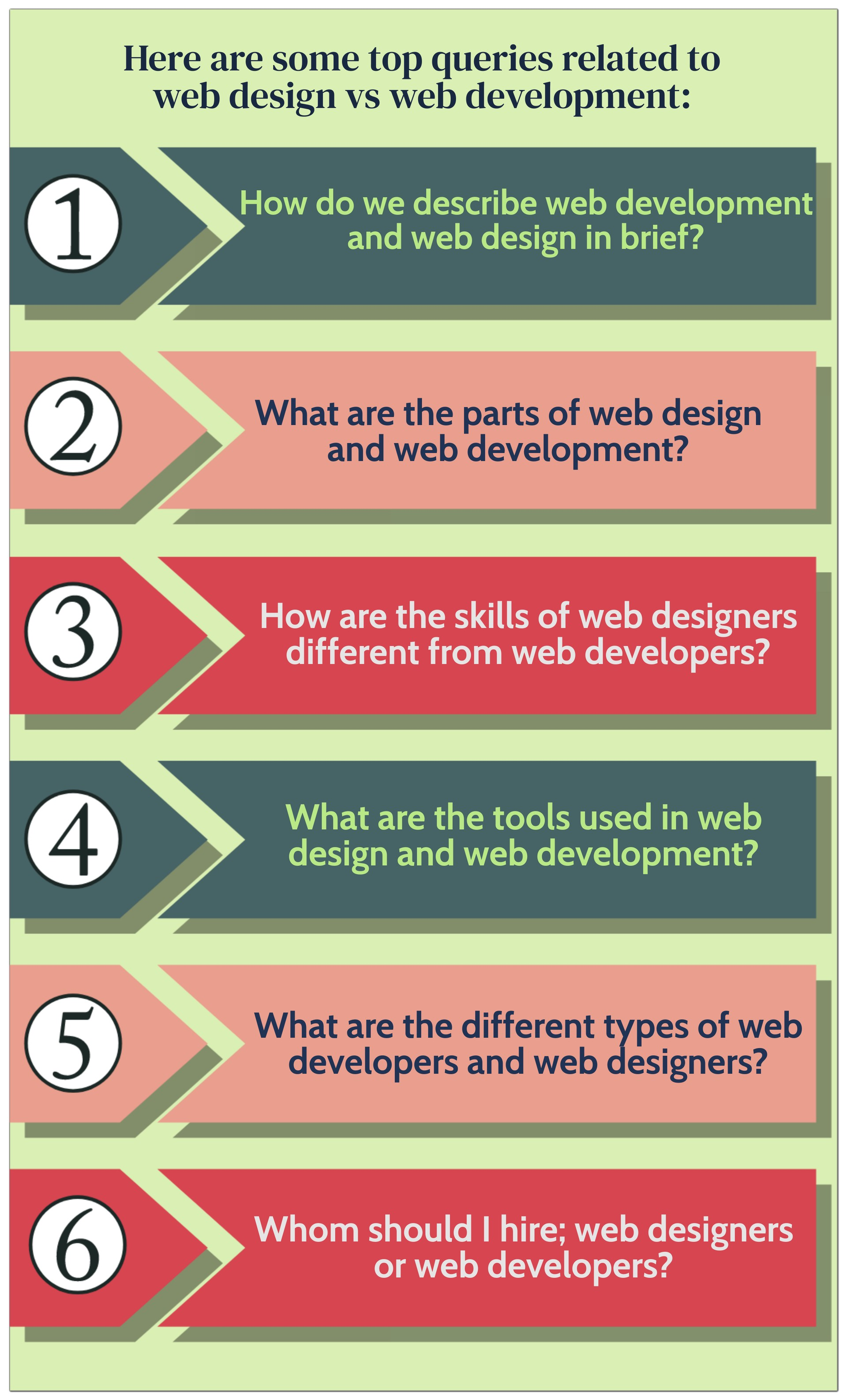 top queries for web design and development