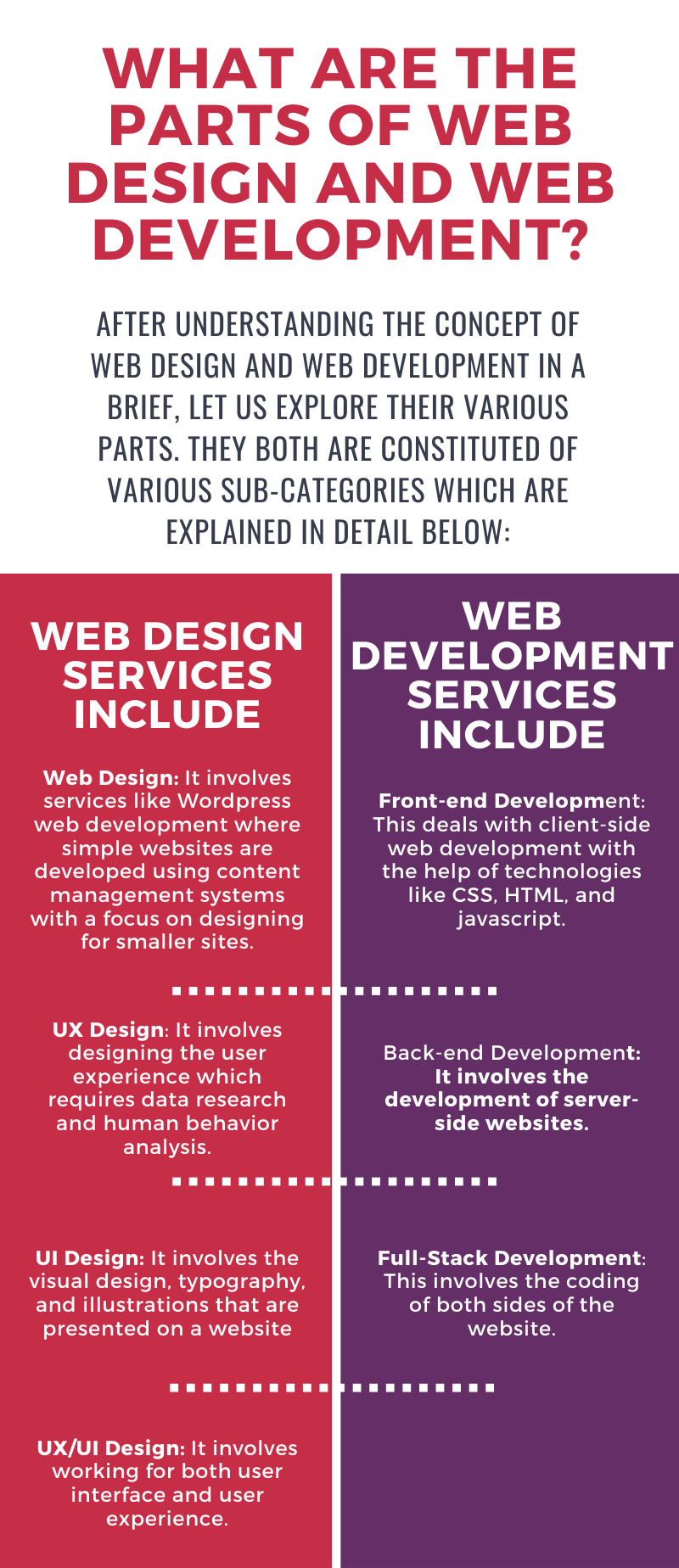What-are-the-parts-of-web-design-and-web-development