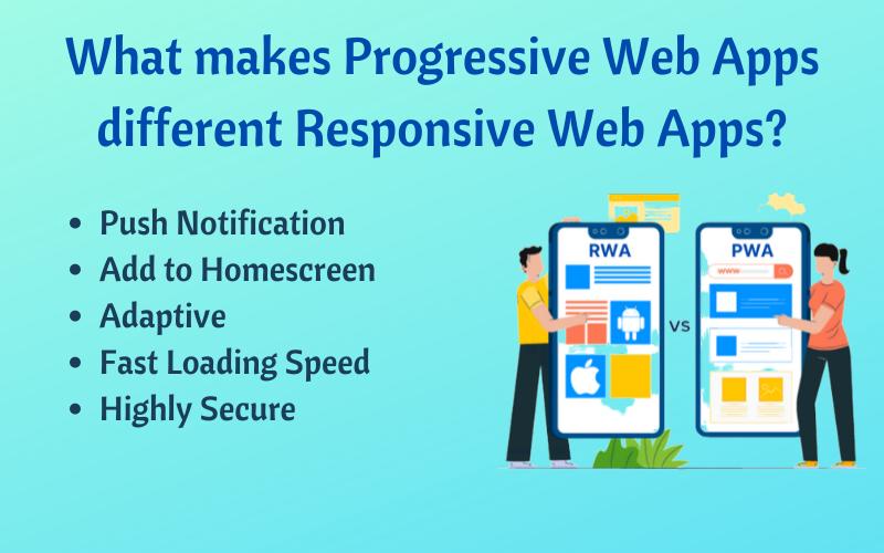 What makes Progressive Web Apps different-Responsive-Web-Apps
