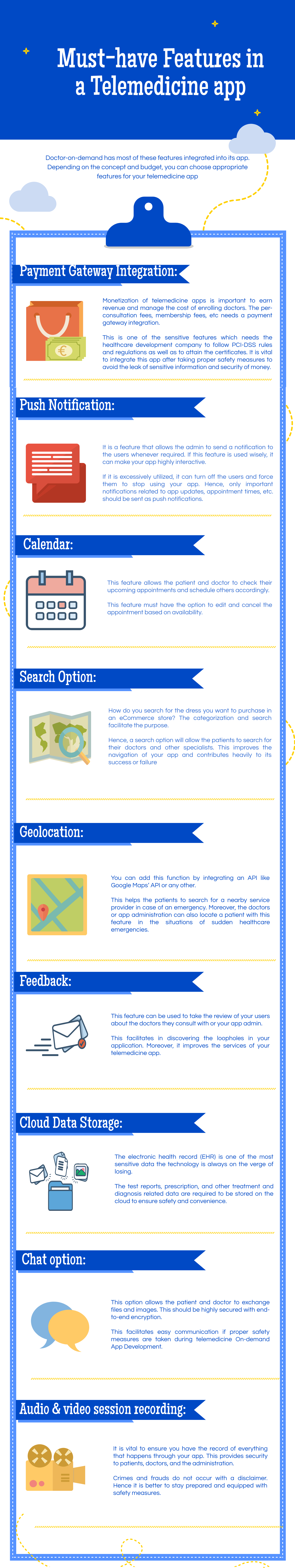features telemedicine app