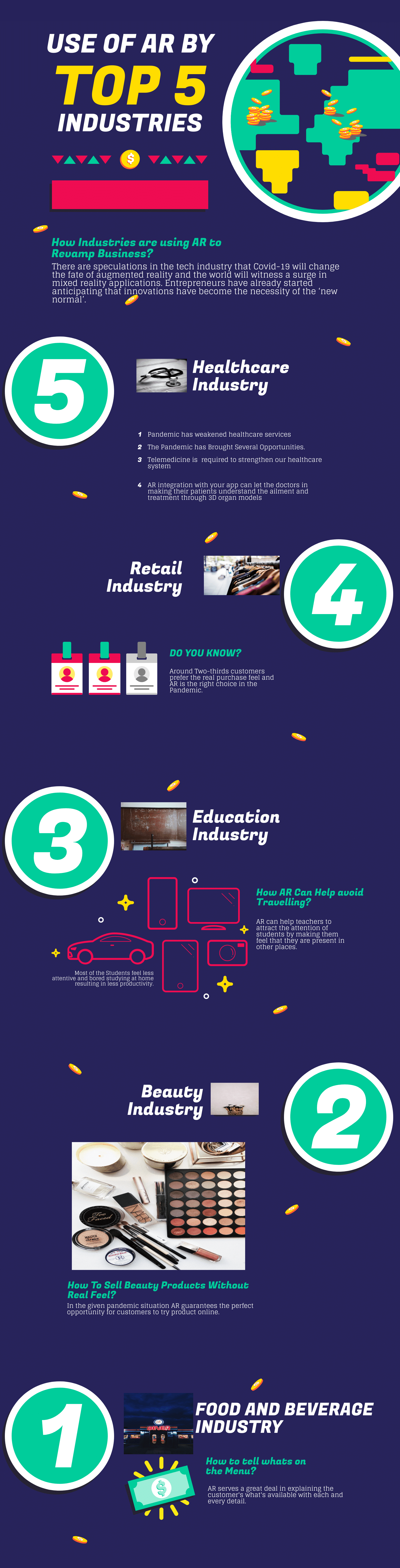 5 Industries using-AR-infog