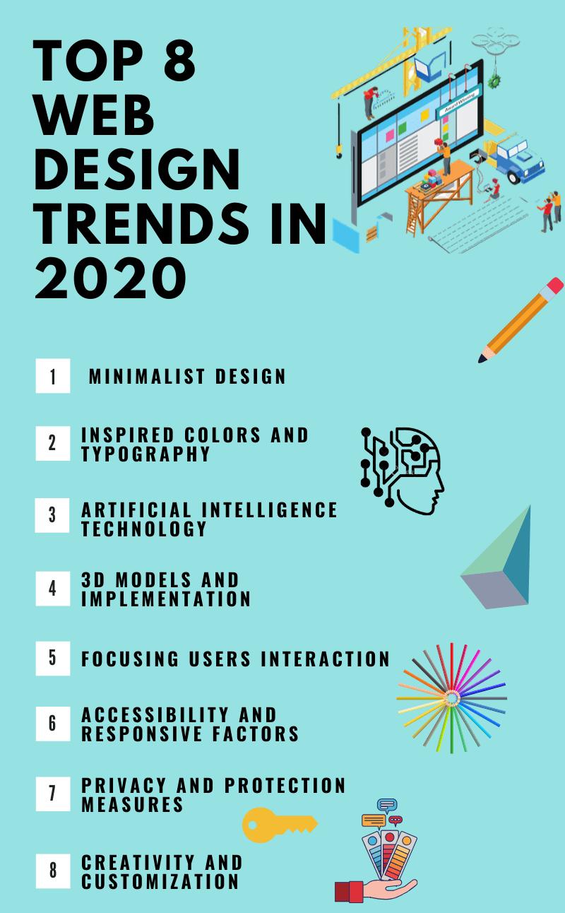 Top 8 Web Design Trends In 2020