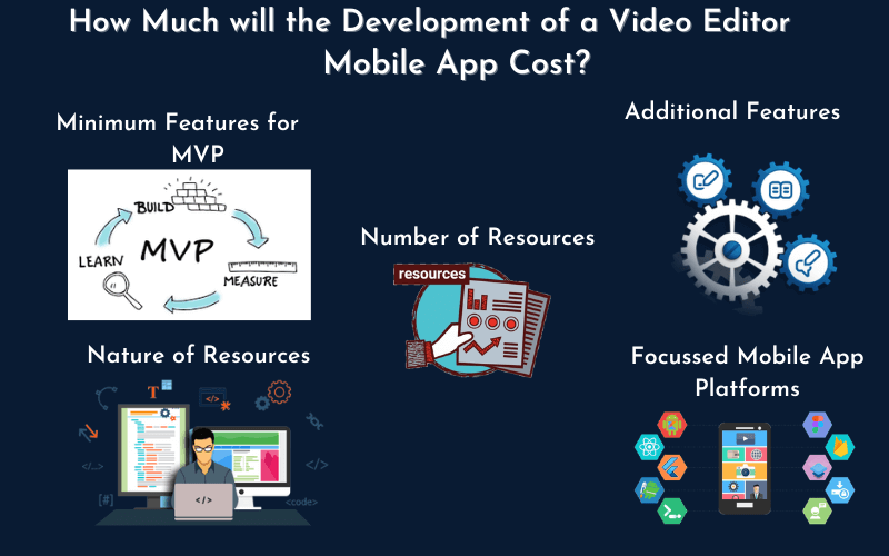 video editor mobile app cost