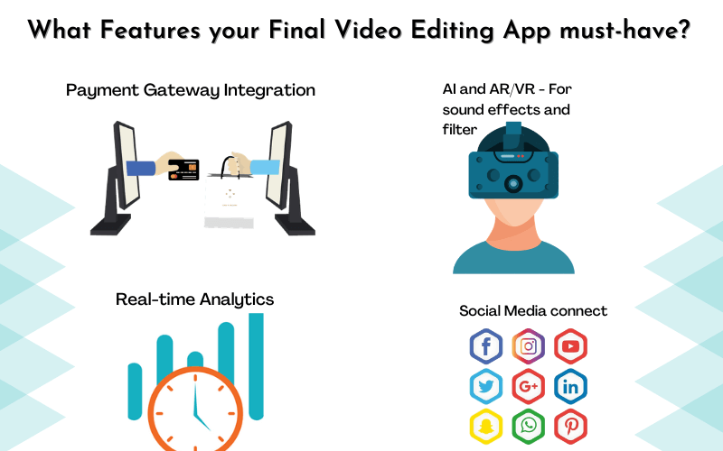 features your final video editing app