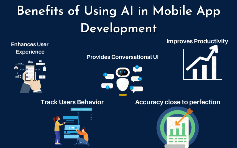 Advantages of Using AI in Mobile App Development