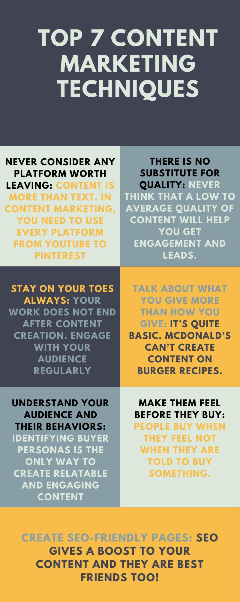 Top 7 Content-Marketing-Techniques