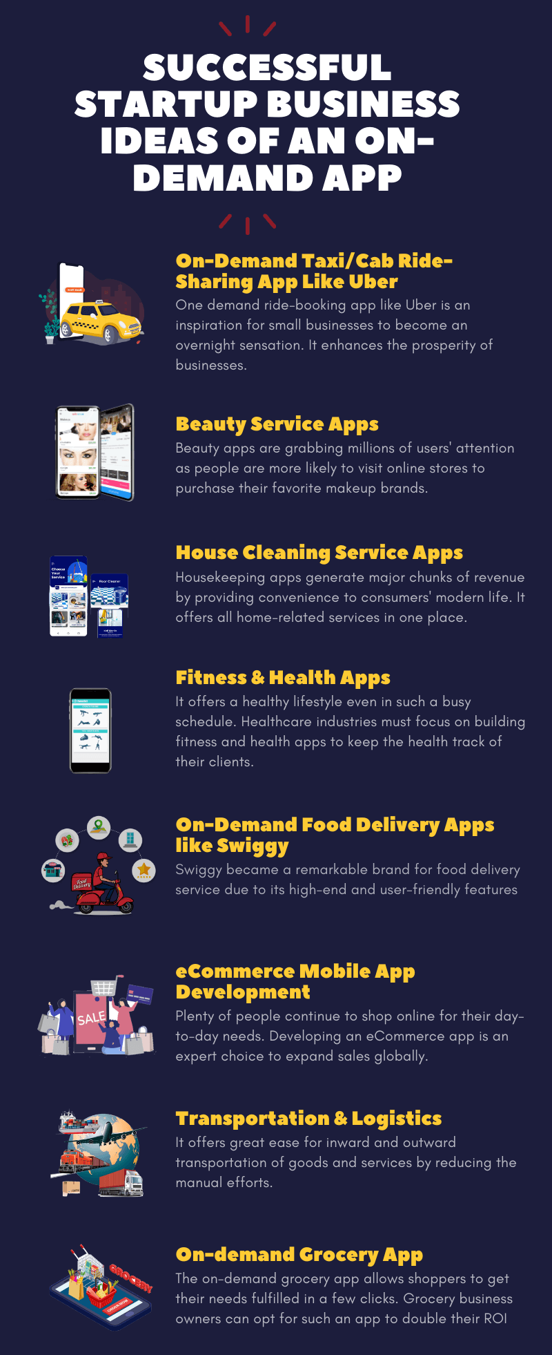 Successful Startup business Ideas of AnOn-Demand-App