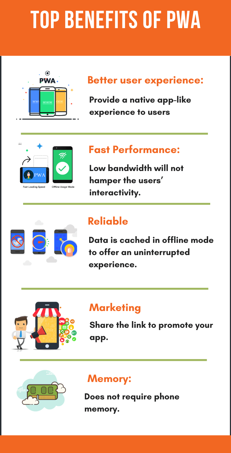 Top Benefits of-PWA