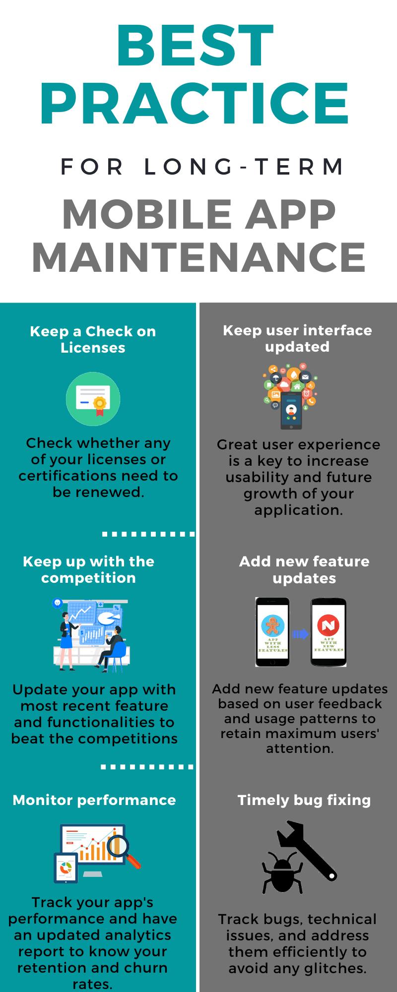 Best Practice For Long-term Mobile App-Maintenance