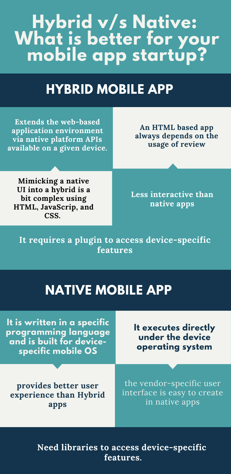Hybrid v_s Native_ What is better for your mobile app-startup