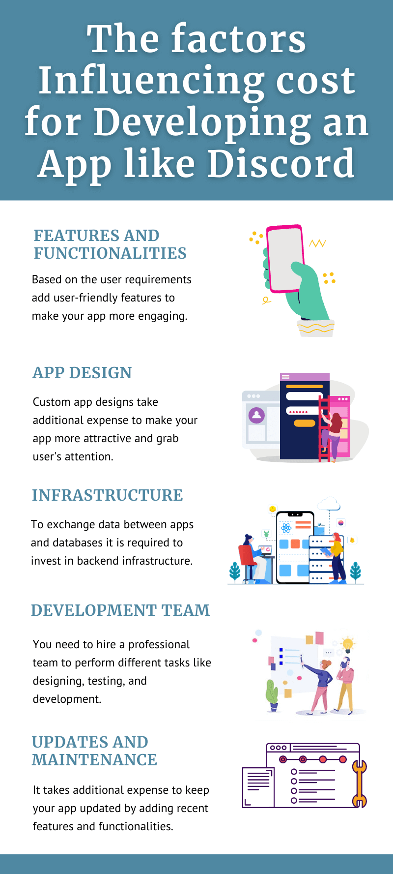 The factors influencing cost for developing an app like-Discord