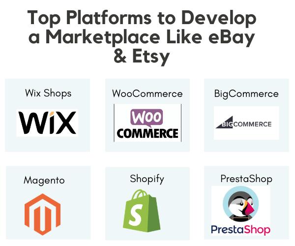 Top Platforms to Develop a Marketplace Like eBay &-Etsy