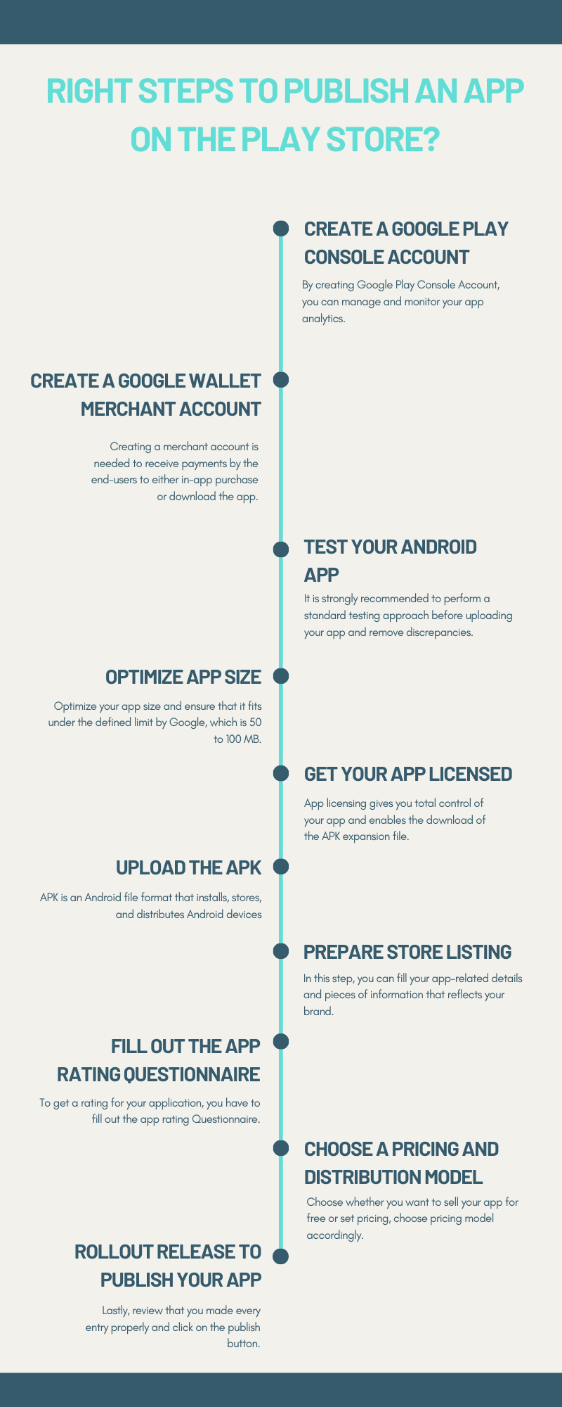 Right Steps to publish an app on the Play-Store