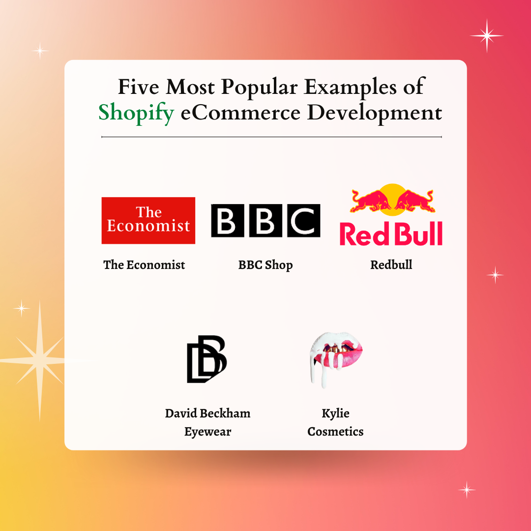 Five Most Popular Examples of Shopify eCommerce Development