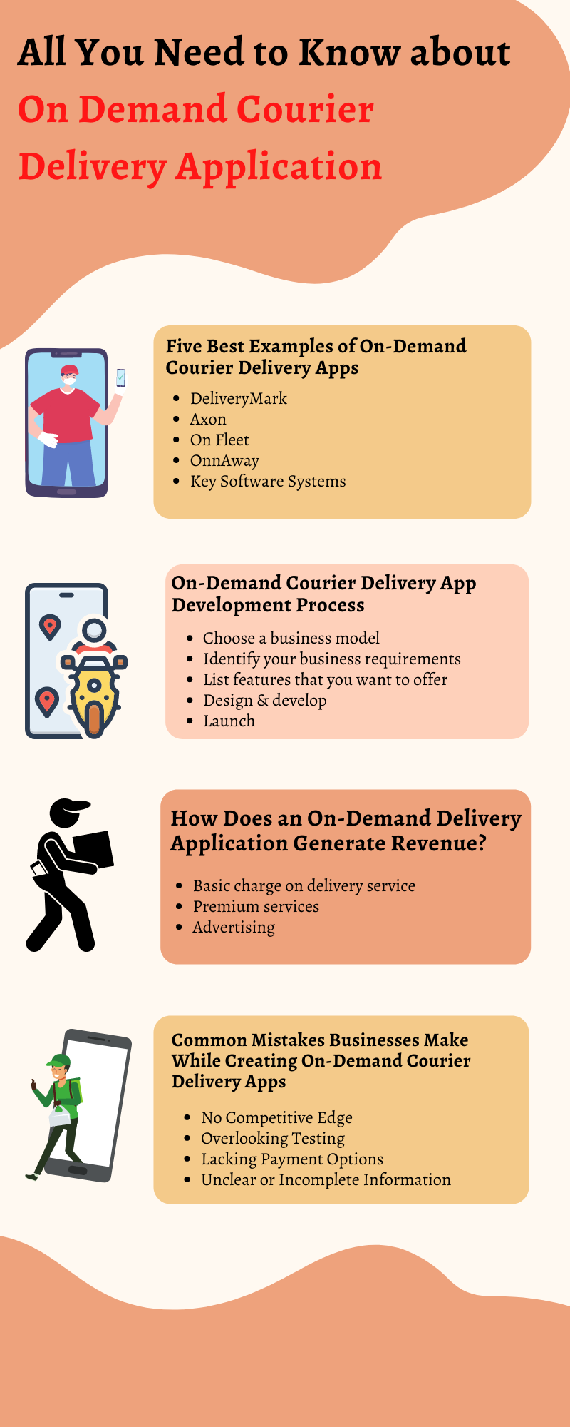 All You Need to Know about On-demand Courier Delivery-Application
