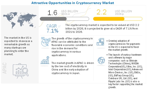 cryptocurrency-market4