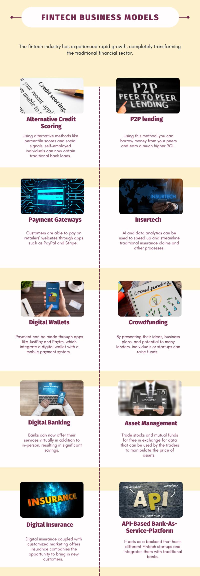Fintech Business Models-infographic