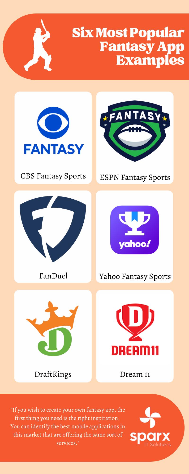 fantasy app development